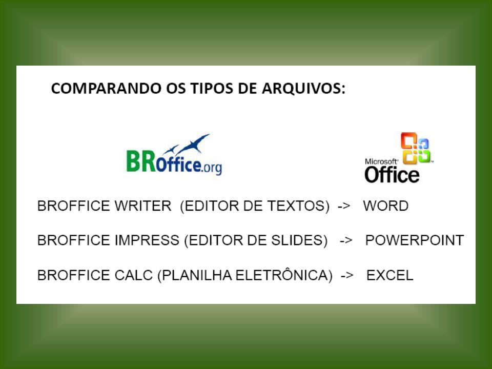 Objetivos: Editor de Slides BrOffice Impress TUXPAINT – Programa de desenhos Utilização de discos, dispositivos e periféricos.