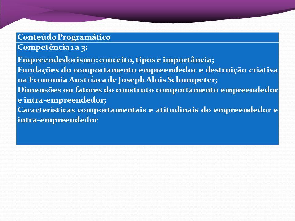 Conteúdo Programático Competência 1 a 3: Empreendedorismo: conceito, tipos e importância; Fundações do comportamento empreendedor e destruição criativ