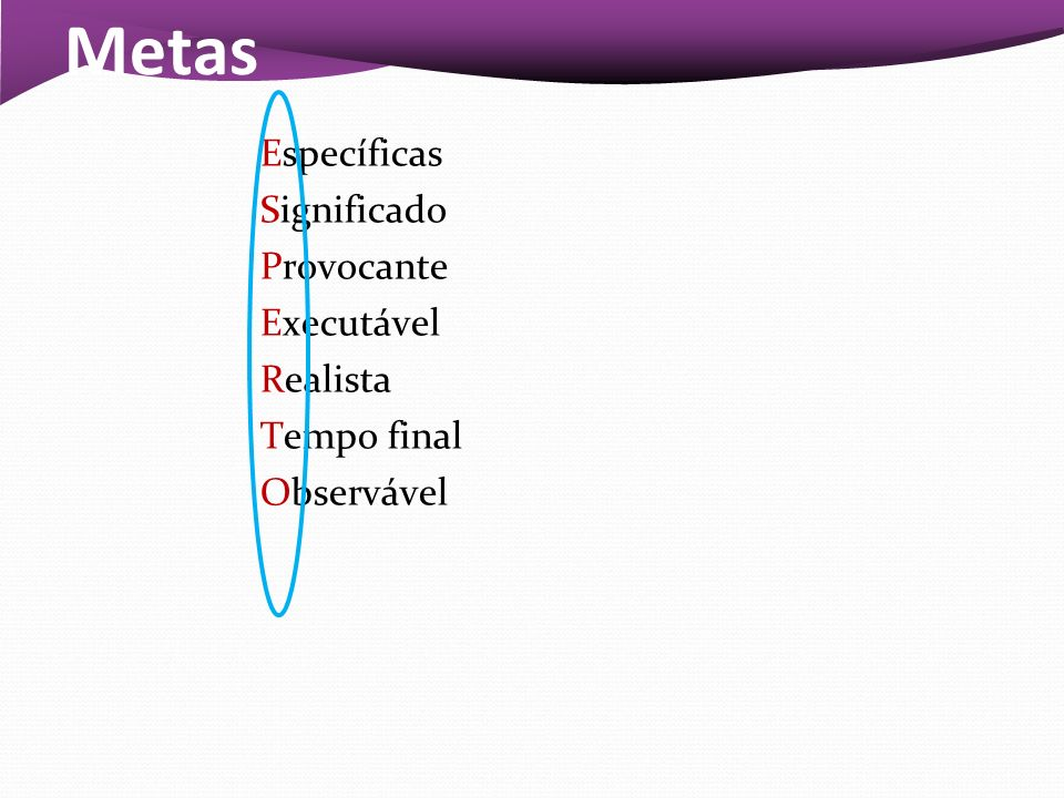 Metas Específicas Significado Provocante Executável Realista Tempo final Observável