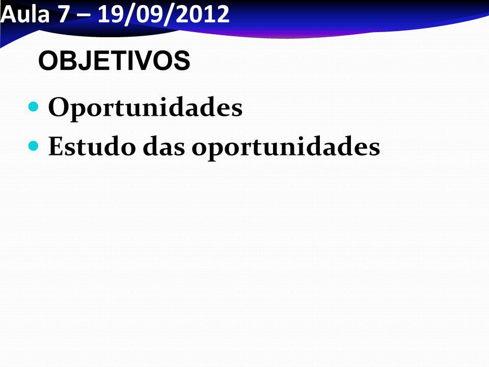 Aula 7 – 19/09/2012 Oportunidades Estudo das oportunidades OBJETIVOS