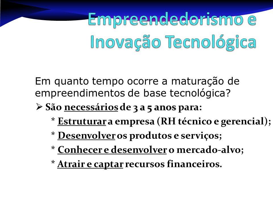 Em quanto tempo ocorre a maturação de empreendimentos de base tecnológica? 3 a 5 anos São necessários de 3 a 5 anos para: * Estruturar a empresa (RH t