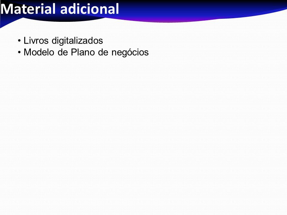 Material adicional Livros digitalizados Modelo de Plano de negócios