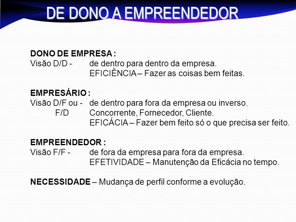 DE DONO A EMPREENDEDOR DONO DE EMPRESA : Visão D/D - de dentro para dentro da empresa.