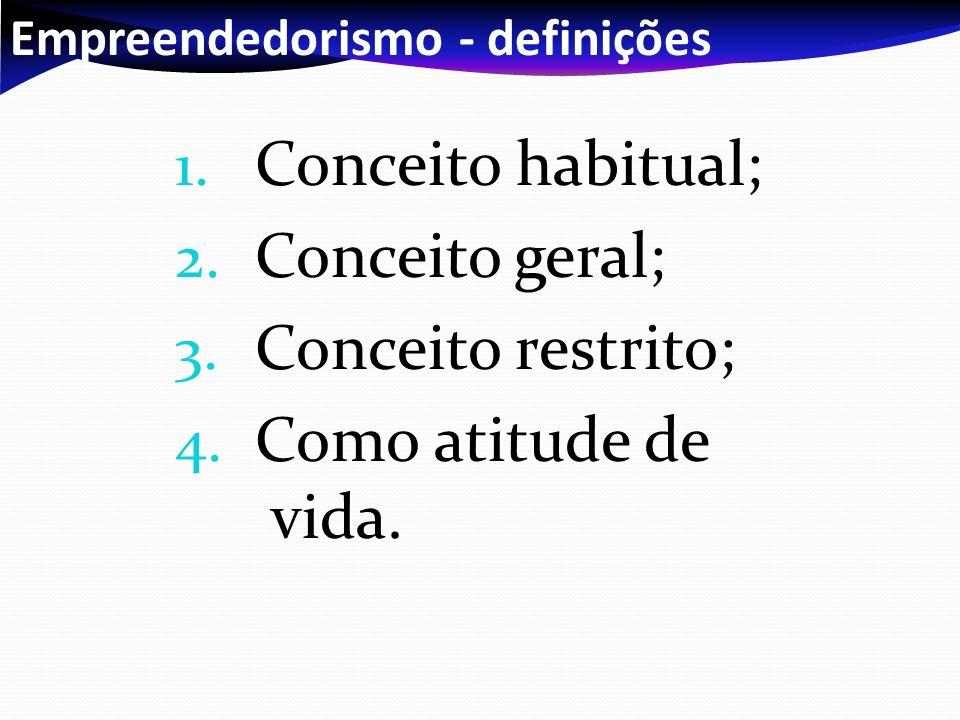 Empreendedorismo - definições 1.Conceito habitual; 2.