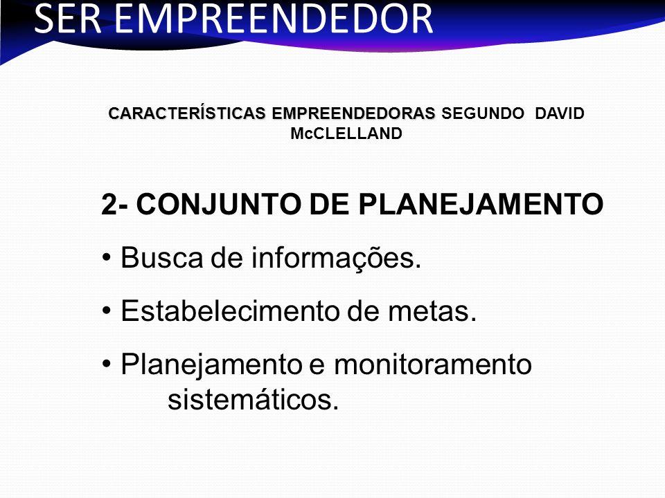 SER EMPREENDEDOR 2- CONJUNTO DE PLANEJAMENTO Busca de informações.