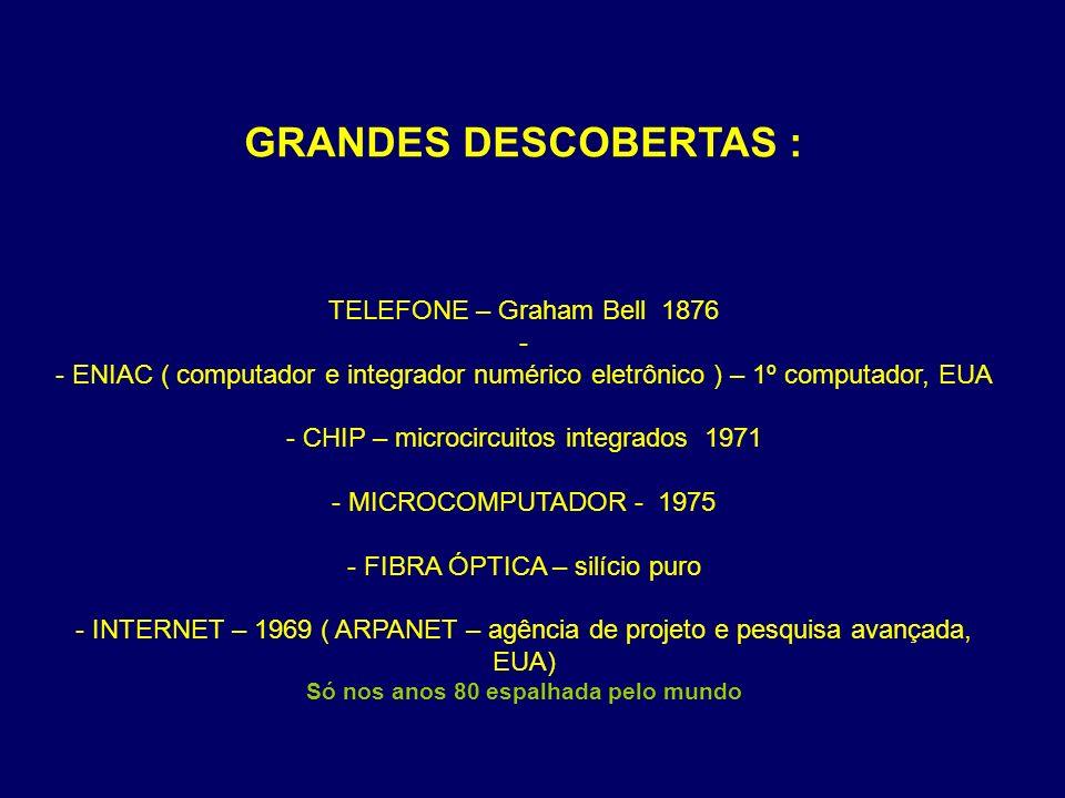 GRANDES DESCOBERTAS : TELEFONE – Graham Bell 1876 - - ENIAC ( computador e integrador numérico eletrônico ) – 1º computador, EUA - CHIP – microcircuit