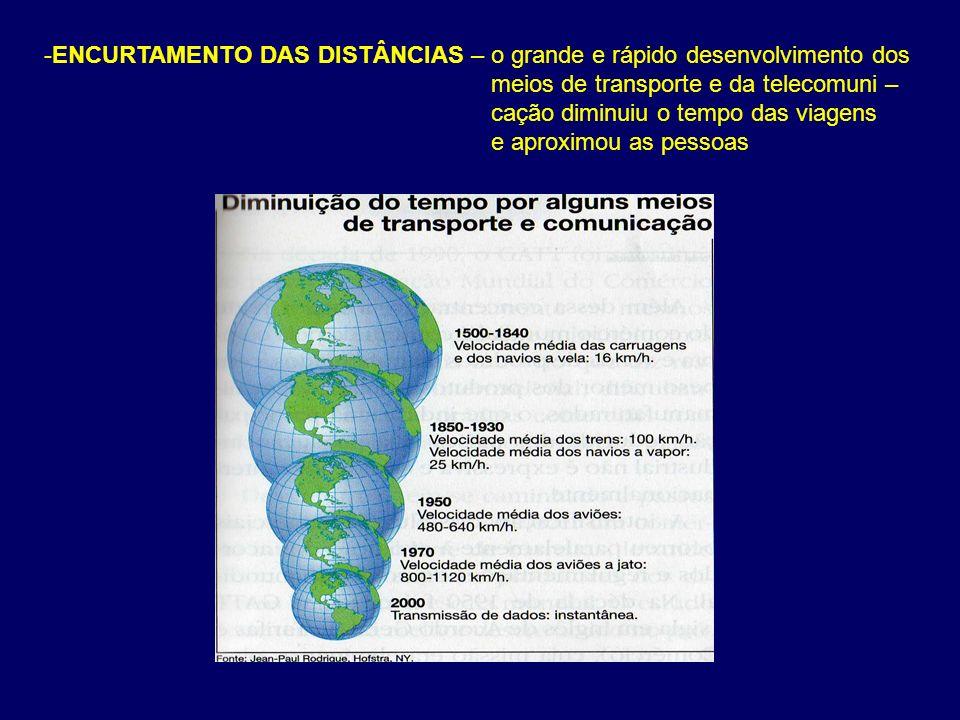 -ENCURTAMENTO DAS DISTÂNCIAS – o grande e rápido desenvolvimento dos meios de transporte e da telecomuni – cação diminuiu o tempo das viagens e aproxi