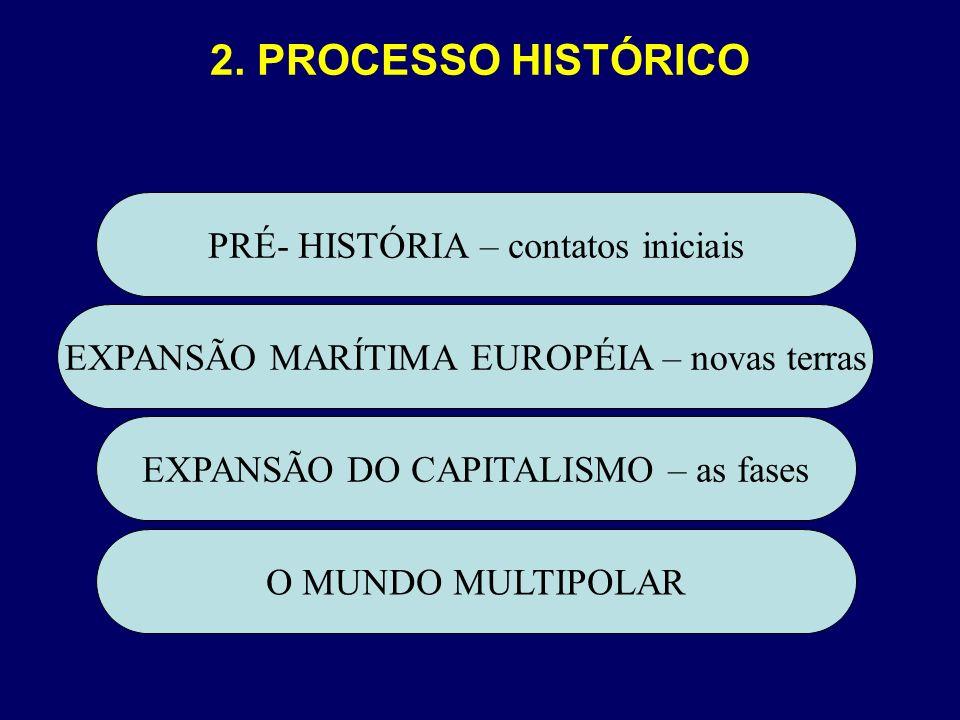 2. PROCESSO HISTÓRICO PRÉ- HISTÓRIA – contatos iniciais EXPANSÃO MARÍTIMA EUROPÉIA – novas terras EXPANSÃO DO CAPITALISMO – as fases O MUNDO MULTIPOLA