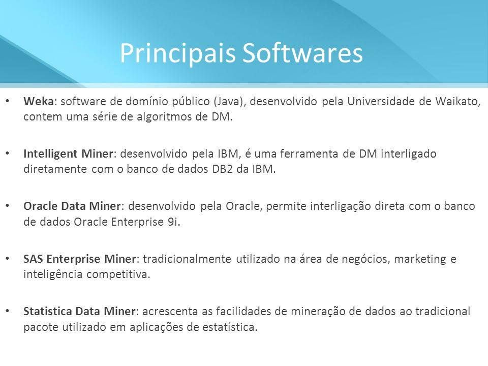 Principais Softwares Weka: software de domínio público (Java), desenvolvido pela Universidade de Waikato, contem uma série de algoritmos de DM. Intell
