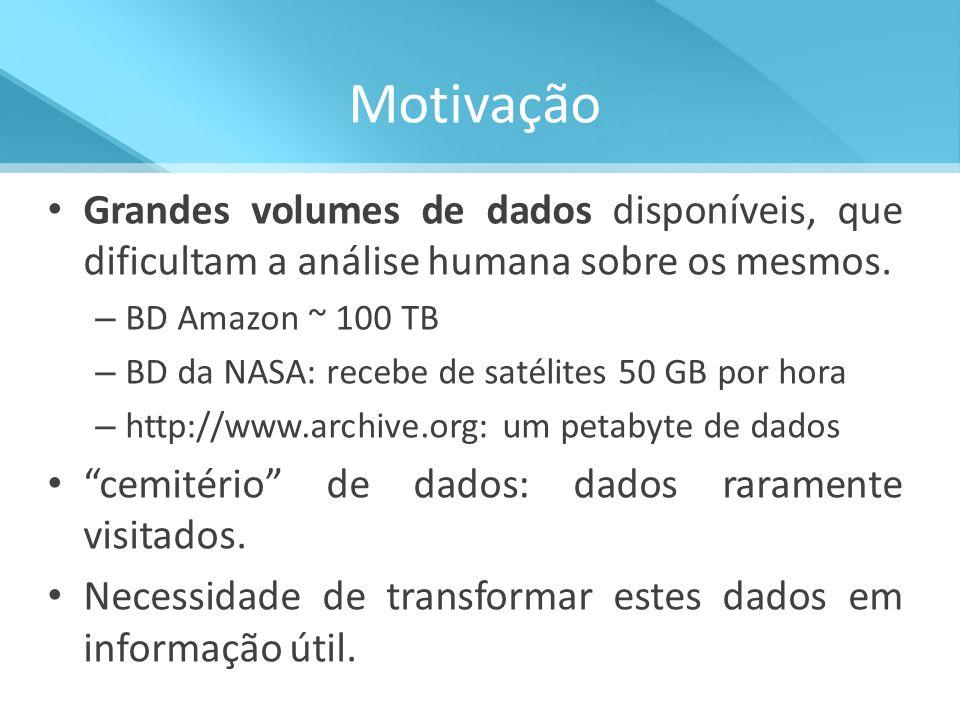 Motivação Grandes volumes de dados disponíveis, que dificultam a análise humana sobre os mesmos. – BD Amazon ~ 100 TB – BD da NASA: recebe de satélite