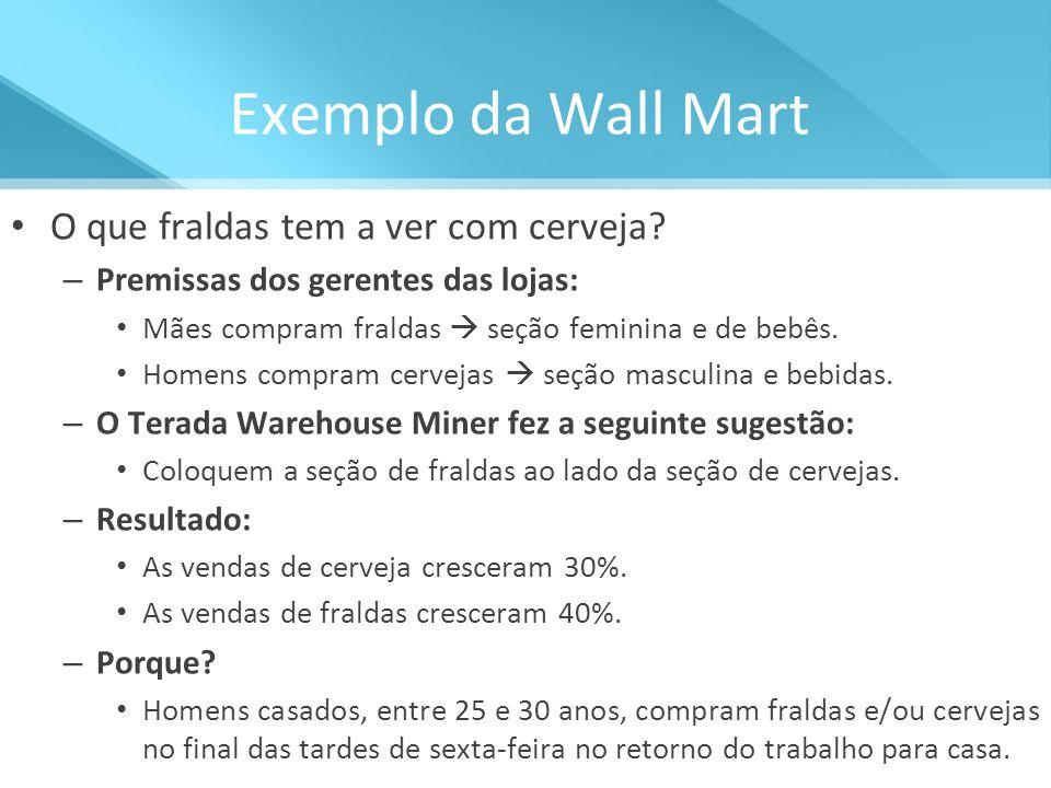 Exemplo da Wall Mart O que fraldas tem a ver com cerveja? – Premissas dos gerentes das lojas: Mães compram fraldas seção feminina e de bebês. Homens c