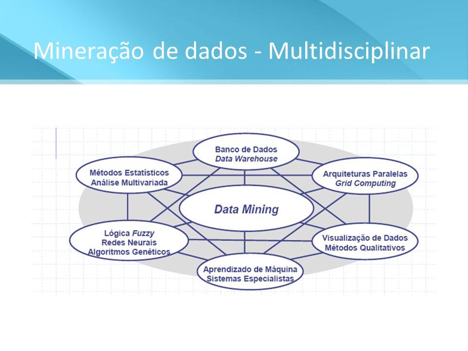 Mineração de dados - Multidisciplinar