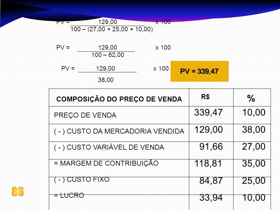 PV = 129,00 x 100 100 – (27,00 + 25,00 + 10,00) PV = 129,00 x 100 100 – 62,00 PV = 129,00 x 100 38,00 PV = 339,47 COMPOSIÇÃO DO PREÇO DE VENDA R$ % PR
