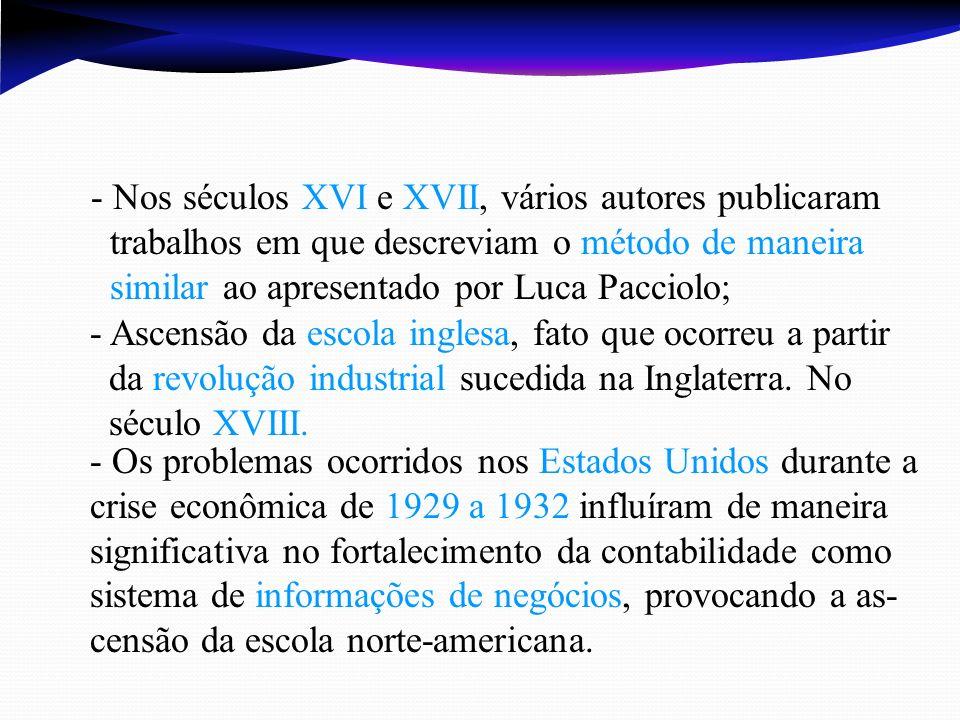 - Nos séculos XVI e XVII, vários autores publicaram trabalhos em que descreviam o método de maneira similar ao apresentado por Luca Pacciolo; - Ascens
