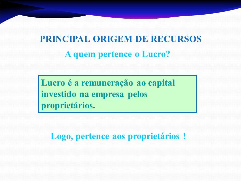 PRINCIPAL ORIGEM DE RECURSOS Lucro é a remuneração ao capital investido na empresa pelos proprietários. A quem pertence o Lucro? Logo, pertence aos pr