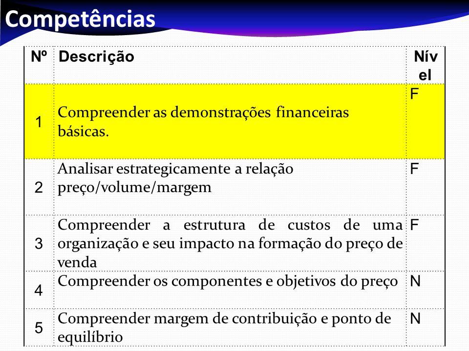 Competências NºDescriçãoNív el 1 Compreender as demonstrações financeiras básicas. F 2 Analisar estrategicamente a relação preço/volume/margem F 3 Com