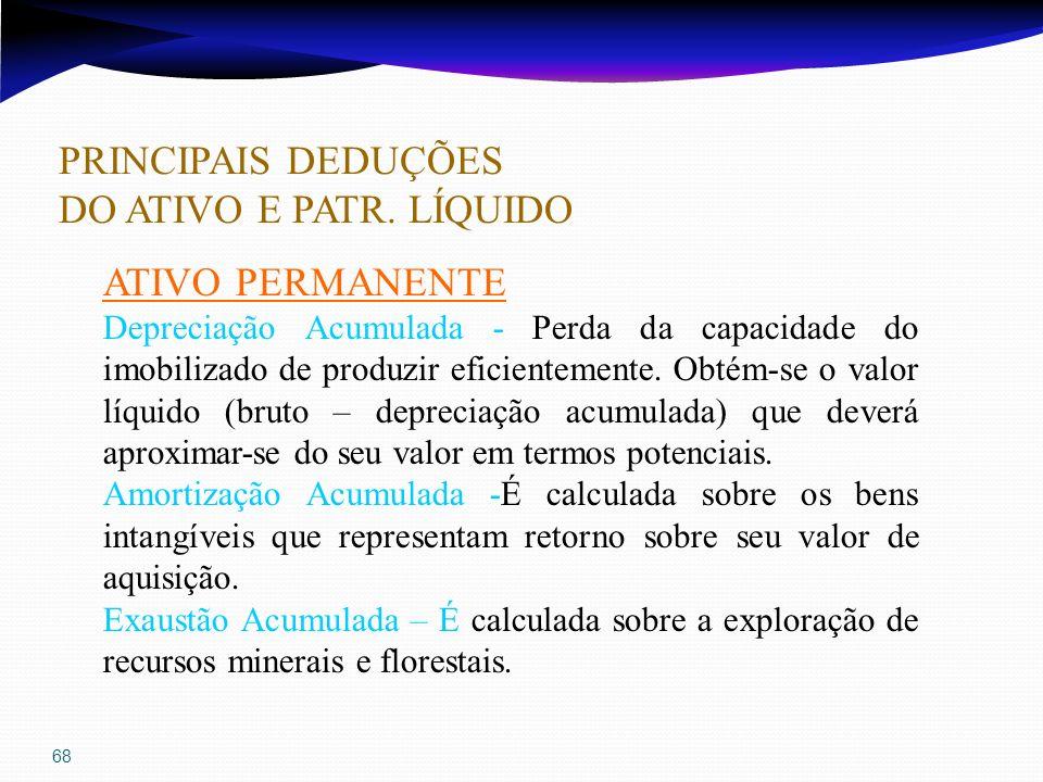 68 PRINCIPAIS DEDUÇÕES DO ATIVO E PATR. LÍQUIDO ATIVO PERMANENTE Depreciação Acumulada - Perda da capacidade do imobilizado de produzir eficientemente