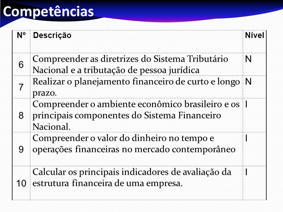 Competências NºDescriçãoNível 6 Compreender as diretrizes do Sistema Tributário Nacional e a tributação de pessoa jurídica N 7 Realizar o planejamento