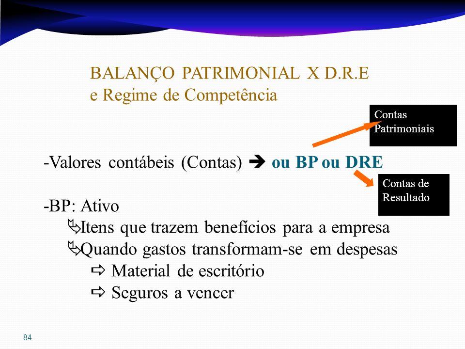 84 -Valores contábeis (Contas) ou BP ou DRE -BP: Ativo Itens que trazem benefícios para a empresa Quando gastos transformam-se em despesas Material de