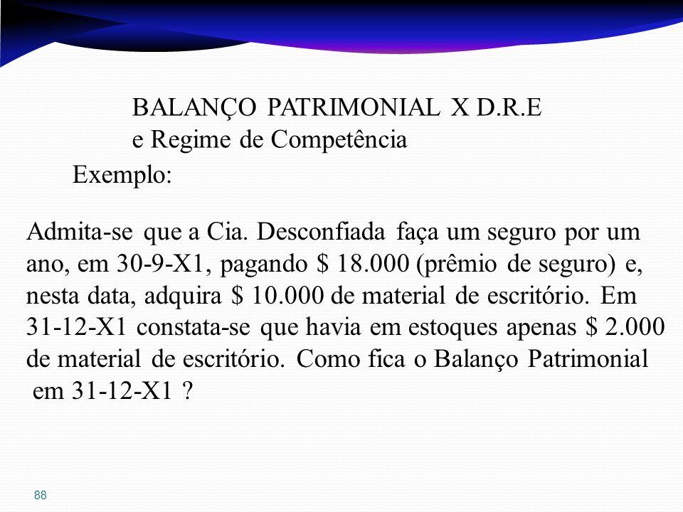 88 BALANÇO PATRIMONIAL X D.R.E e Regime de Competência Exemplo: Admita-se que a Cia. Desconfiada faça um seguro por um ano, em 30-9-X1, pagando $ 18.0