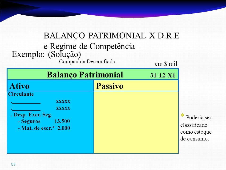 89 BALANÇO PATRIMONIAL X D.R.E e Regime de Competência Exemplo: (Solução) Ativo Passivo Balanço Patrimonial 31-12-X1 Circulante.__________ xxxxx. Desp