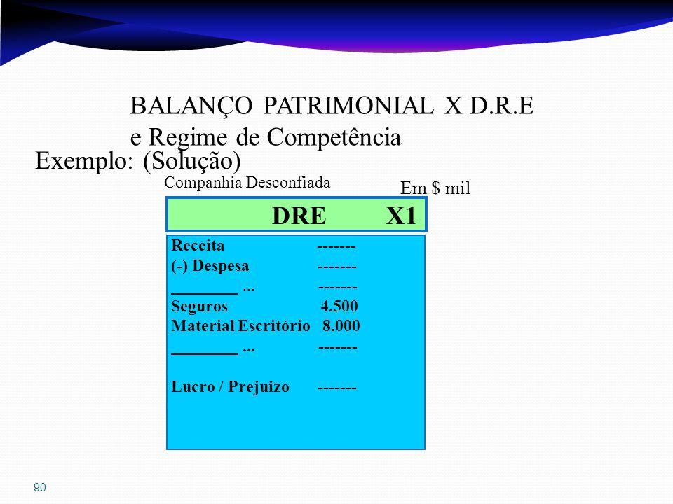 90 BALANÇO PATRIMONIAL X D.R.E e Regime de Competência Exemplo: (Solução) DRE X1 Receita ------- (-) Despesa ------- ________... ------- Seguros 4.500