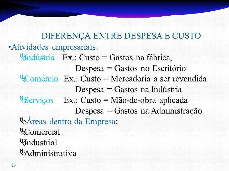 95 Atividades empresariais: Indústria Ex.: Custo = Gastos na fábrica, Despesa = Gastos no Escritório Comércio Ex.: Custo = Mercadoria a ser revendida