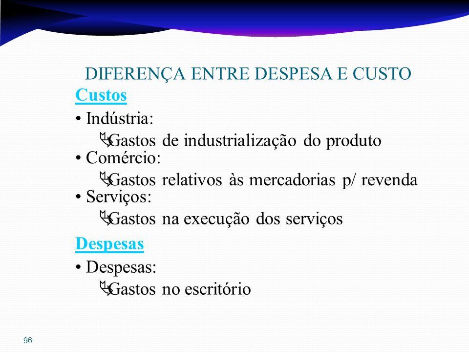 96 Custos Indústria: Gastos de industrialização do produto Despesas Comércio: Gastos relativos às mercadorias p/ revenda Despesas: Gastos no escritóri
