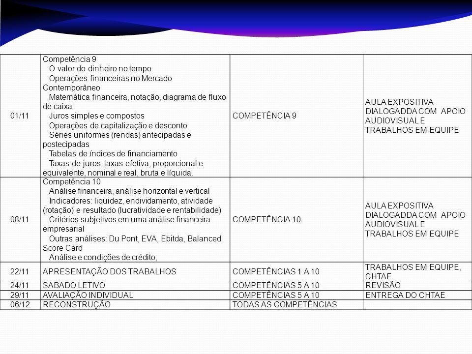 01/11 Competência 9  O valor do dinheiro no tempo  Operações financeiras no Mercado Contemporâneo  Matemática financeira, notação, diagrama de flux