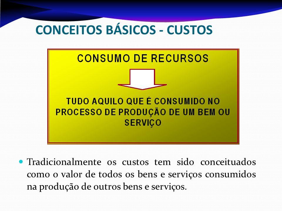 CONCEITOS BÁSICOS - CUSTOS Tradicionalmente os custos tem sido conceituados como o valor de todos os bens e serviços consumidos na produção de outros