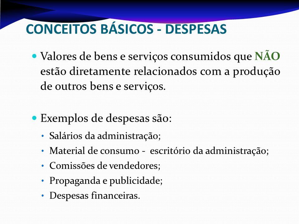 CONCEITOS BÁSICOS - DESPESAS Valores de bens e serviços consumidos que NÃO estão diretamente relacionados com a produção de outros bens e serviços. Ex
