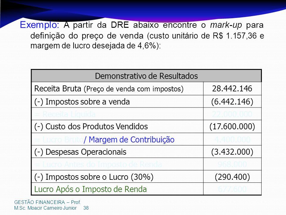 GESTÃO FINANCEIRA – Prof. M.Sc. Moacir Carneiro Junior 38 Exemplo: A partir da DRE abaixo encontre o mark-up para definição do preço de venda (custo u