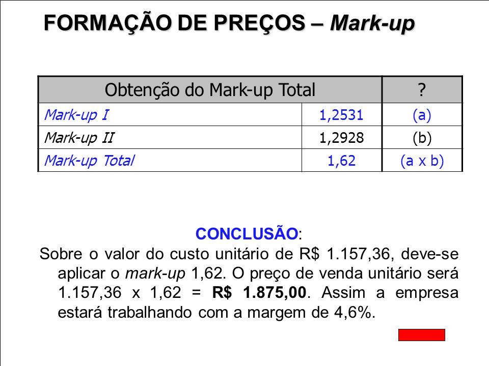 Obtenção do Mark-up Total? Mark-up I1,2531 (a) Mark-up II1,2928 (b) Mark-up Total1,62 (a x b) FORMAÇÃO DE PREÇOS – Mark-up CONCLUSÃO: Sobre o valor do