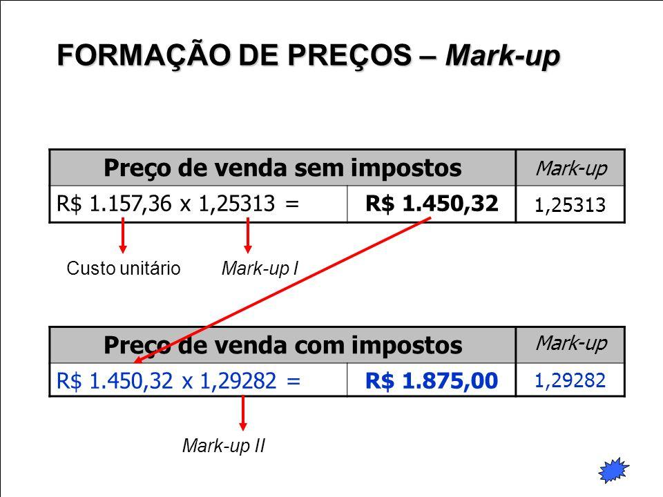 Preço de venda sem impostos Mark-up R$ 1.157,36 x 1,25313 =R$ 1.450,32 1,25313 FORMAÇÃO DE PREÇOS – Mark-up Preço de venda com impostos Mark-up R$ 1.4