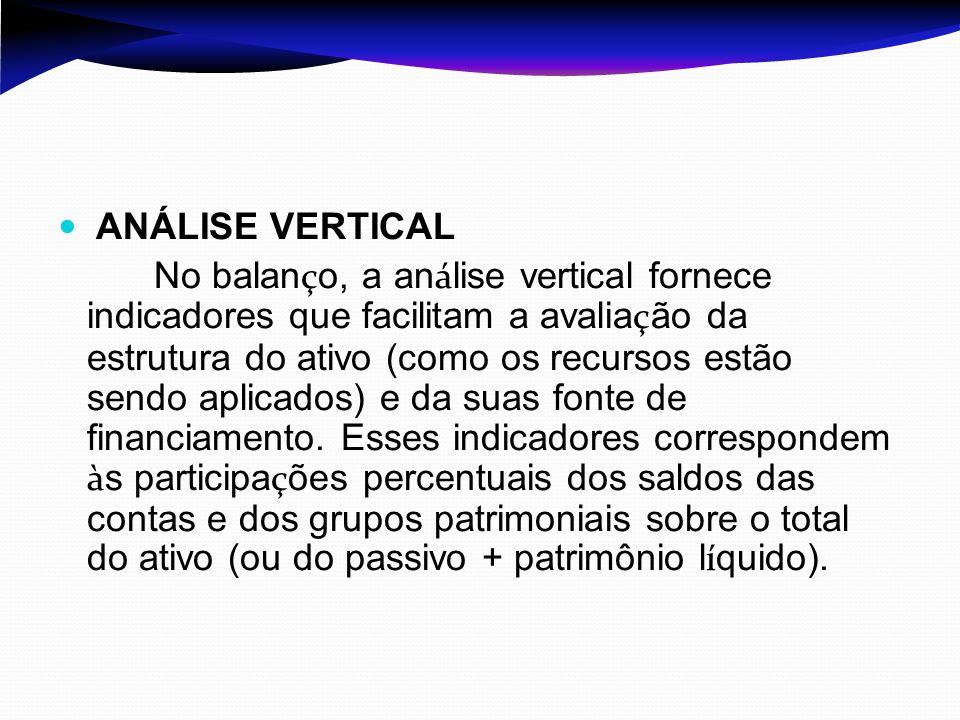 ANÁLISE VERTICAL No balan ç o, a an á lise vertical fornece indicadores que facilitam a avalia ç ão da estrutura do ativo (como os recursos estão send