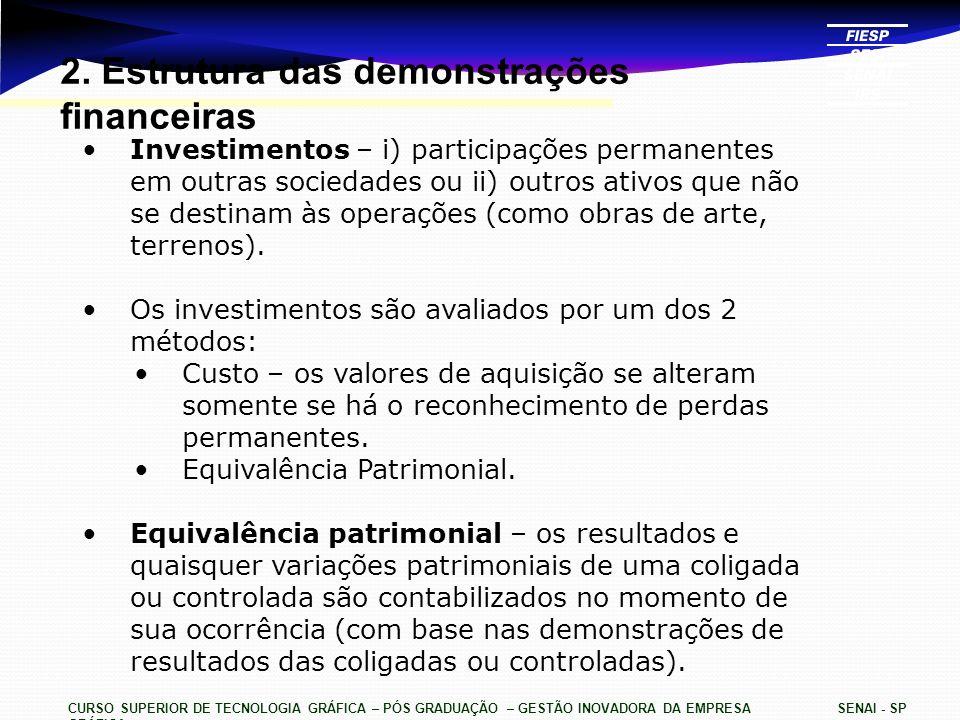 Investimentos – i) participações permanentes em outras sociedades ou ii) outros ativos que não se destinam às operações (como obras de arte, terrenos)