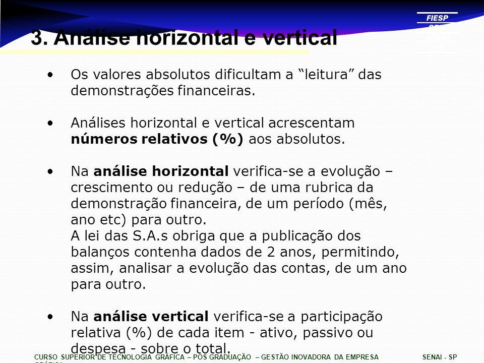 Os valores absolutos dificultam a leitura das demonstrações financeiras. Análises horizontal e vertical acrescentam números relativos (%) aos absoluto