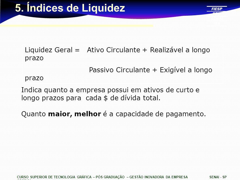 CURSO SUPERIOR DE TECNOLOGIA GRÁFICA – PÓS GRADUAÇÃO – GESTÃO INOVADORA DA EMPRESA GRÁFICA SENAI - SP 5. Índices de Liquidez Liquidez Geral = Ativo Ci