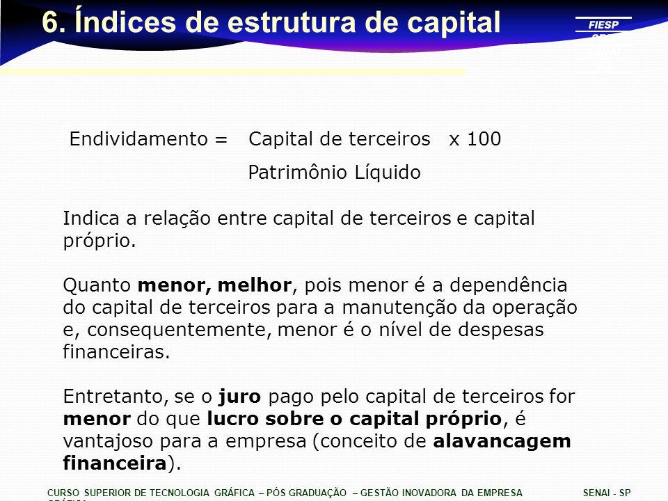 CURSO SUPERIOR DE TECNOLOGIA GRÁFICA – PÓS GRADUAÇÃO – GESTÃO INOVADORA DA EMPRESA GRÁFICA SENAI - SP 6. Índices de estrutura de capital Endividamento