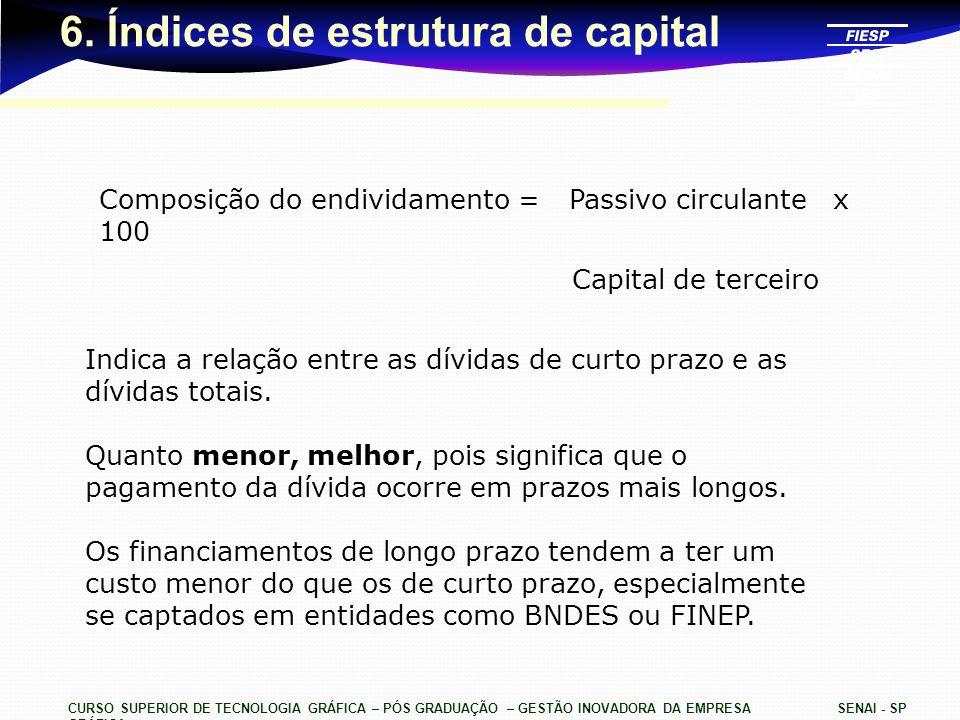 CURSO SUPERIOR DE TECNOLOGIA GRÁFICA – PÓS GRADUAÇÃO – GESTÃO INOVADORA DA EMPRESA GRÁFICA SENAI - SP 6. Índices de estrutura de capital Composição do
