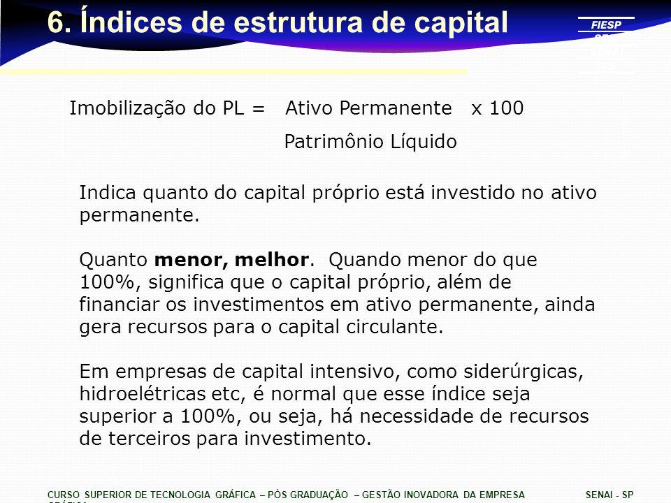 CURSO SUPERIOR DE TECNOLOGIA GRÁFICA – PÓS GRADUAÇÃO – GESTÃO INOVADORA DA EMPRESA GRÁFICA SENAI - SP 6. Índices de estrutura de capital Imobilização