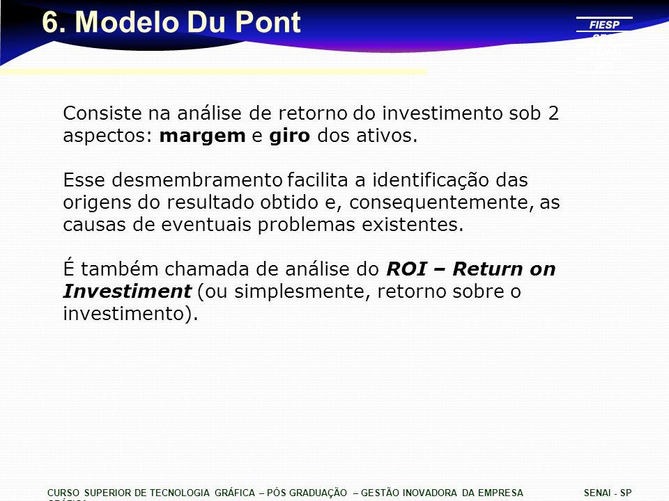 CURSO SUPERIOR DE TECNOLOGIA GRÁFICA – PÓS GRADUAÇÃO – GESTÃO INOVADORA DA EMPRESA GRÁFICA SENAI - SP 6. Modelo Du Pont Consiste na análise de retorno