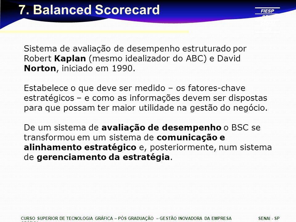 CURSO SUPERIOR DE TECNOLOGIA GRÁFICA – PÓS GRADUAÇÃO – GESTÃO INOVADORA DA EMPRESA GRÁFICA SENAI - SP 7. Balanced Scorecard Sistema de avaliação de de