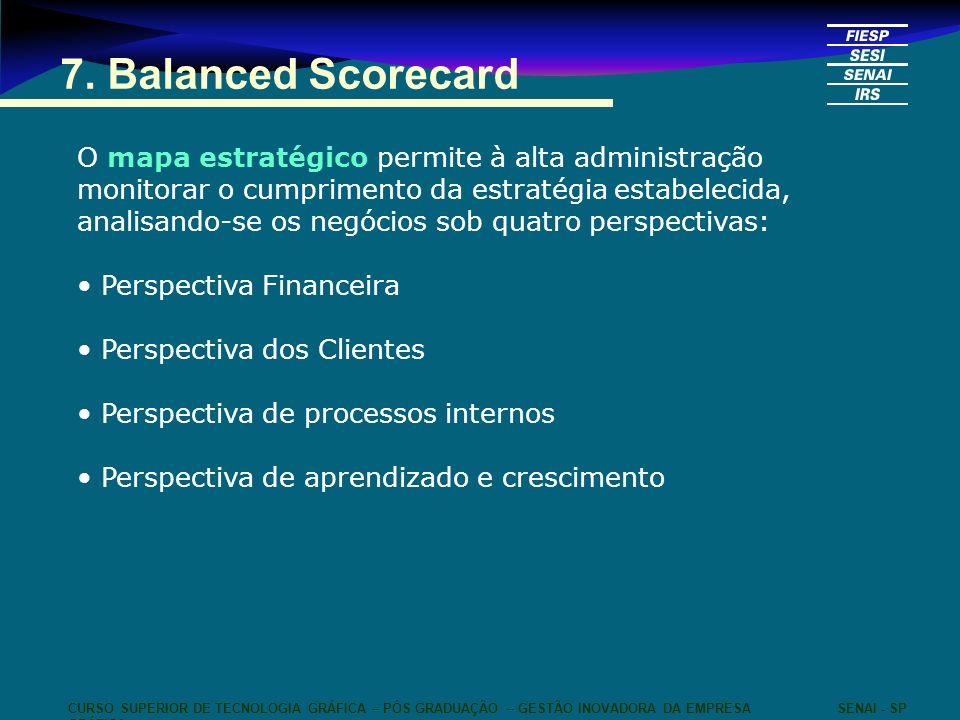 CURSO SUPERIOR DE TECNOLOGIA GRÁFICA – PÓS GRADUAÇÃO – GESTÃO INOVADORA DA EMPRESA GRÁFICA SENAI - SP 7. Balanced Scorecard O mapa estratégico permite