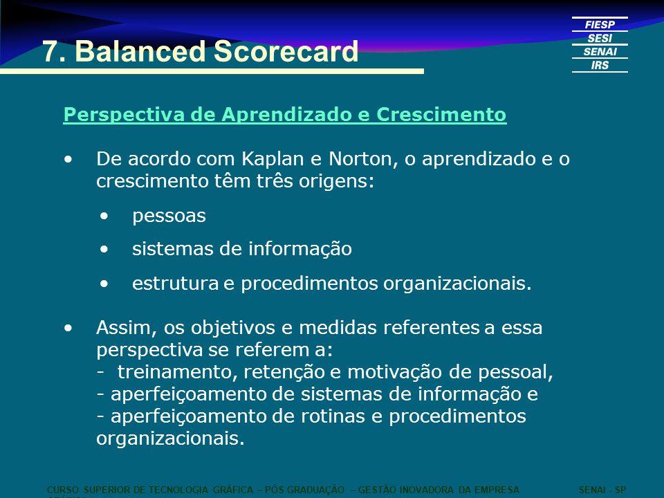 7. Balanced Scorecard Perspectiva de Aprendizado e Crescimento De acordo com Kaplan e Norton, o aprendizado e o crescimento têm três origens: pessoas