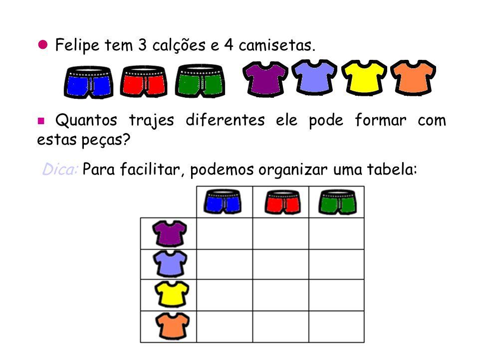 Felipe tem 3 calções e 4 camisetas. Quantos trajes diferentes ele pode formar com estas peças? Dica: Para facilitar, podemos organizar uma tabela: