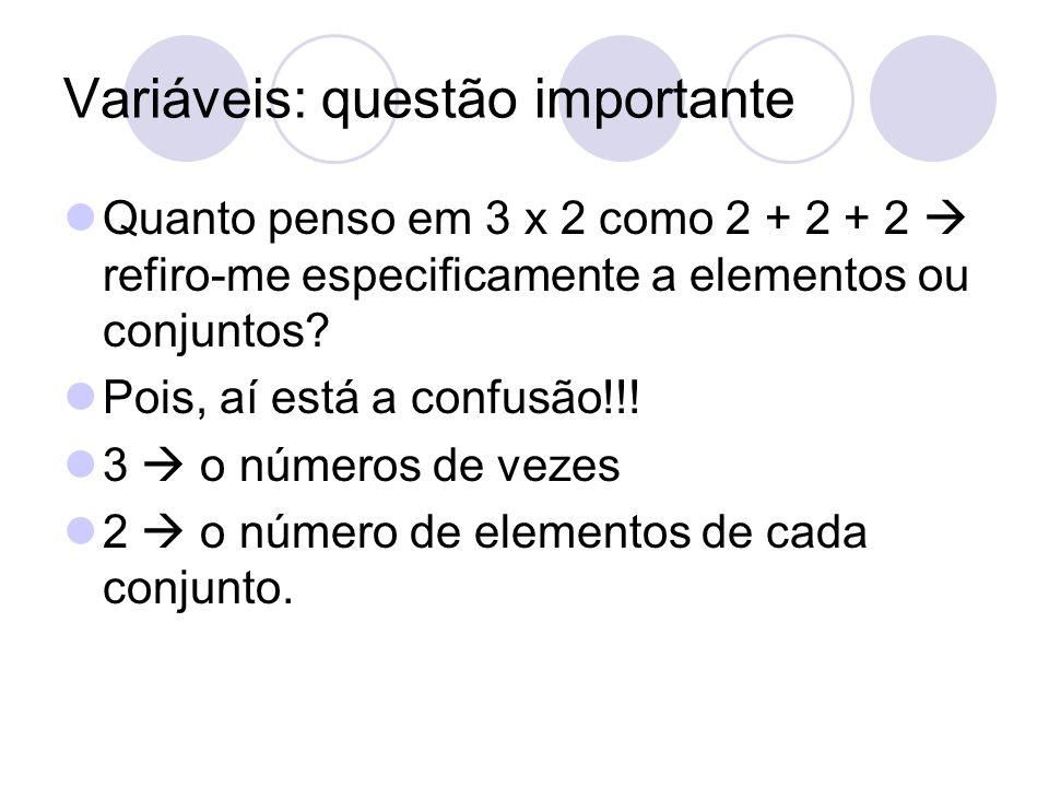 Variáveis: questão importante Quanto penso em 3 x 2 como 2 + 2 + 2 refiro-me especificamente a elementos ou conjuntos? Pois, aí está a confusão!!! 3 o