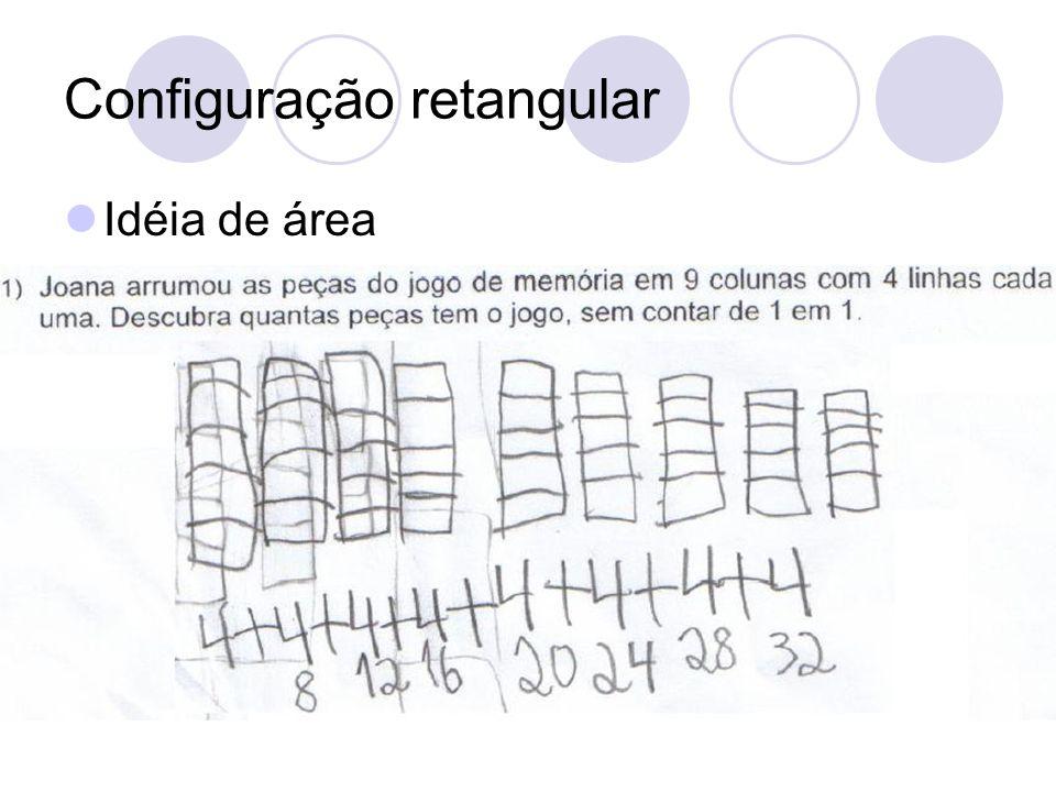 Configuração retangular Idéia de área
