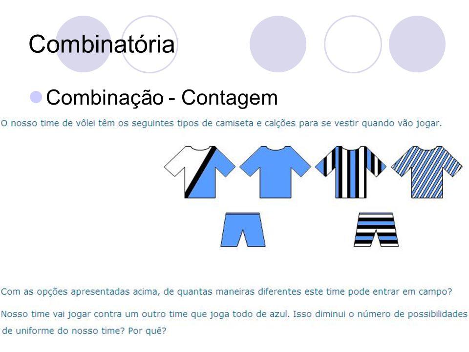 Combinatória Combinação - Contagem