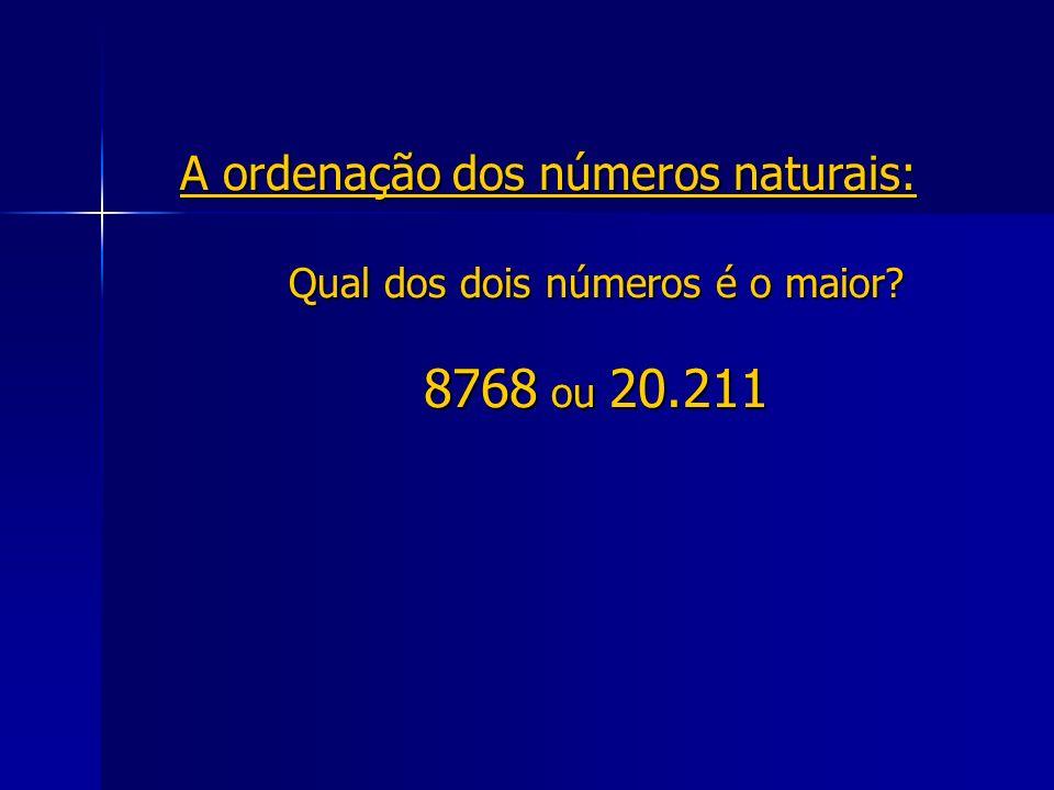 A ordenação dos números naturais: Qual dos dois números é o maior? 8768 ou 20.211